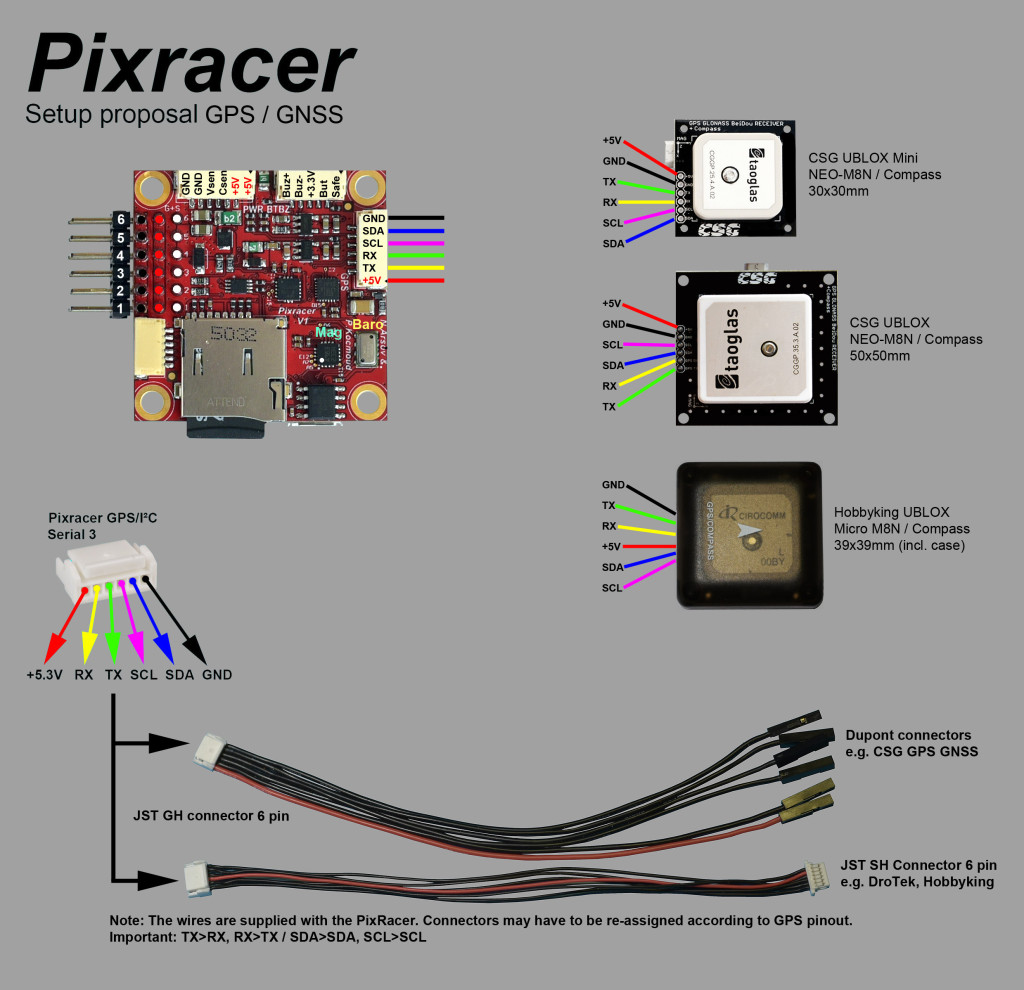pixracer px4 open source autopilot