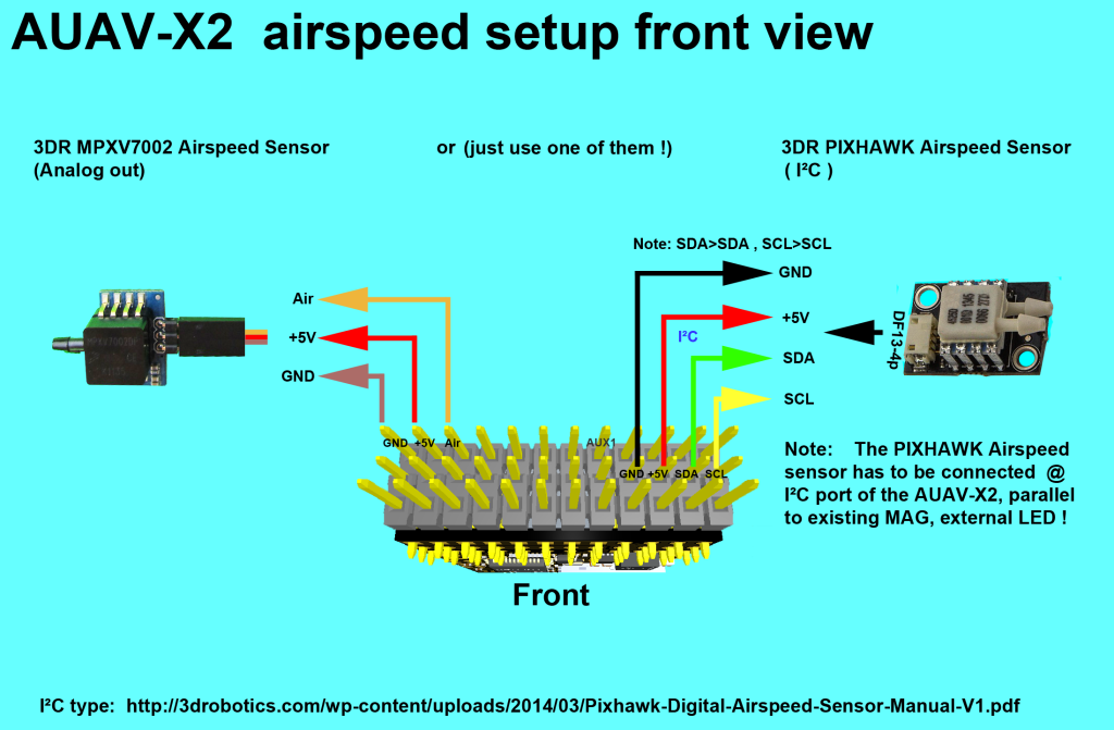 AUAV X2 airspeed setup 3 1024x671 h w wiring diagrams px4 pro open source autopilot pixhawk wiring diagram at aneh.co