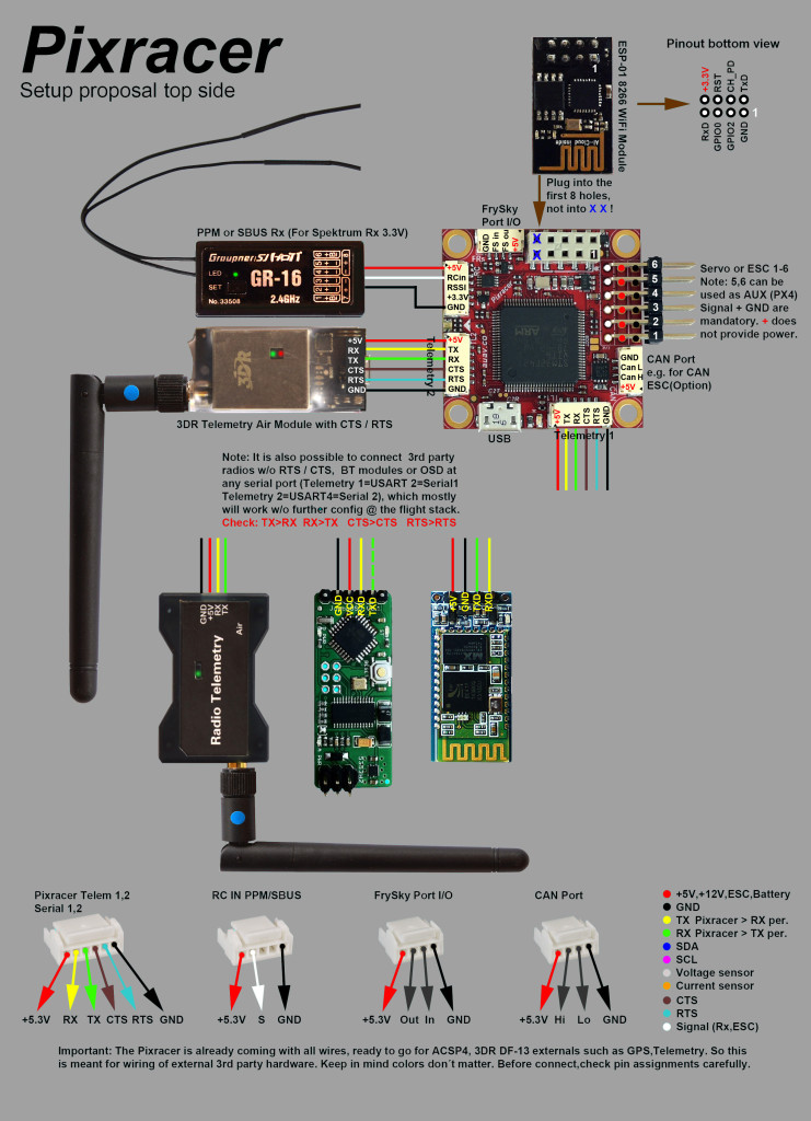 pixhawk esc wiring diagram h/w wiring diagrams - px4 open source autopilot rc18t esc wiring diagram